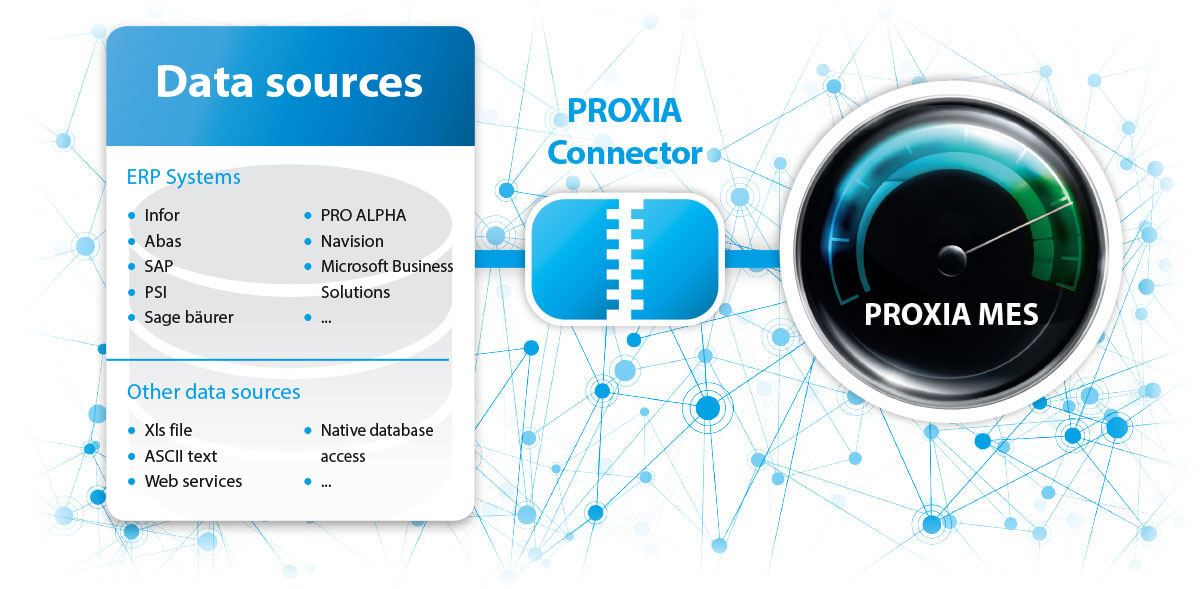 PROXIA Product ERP/PPS Connector image